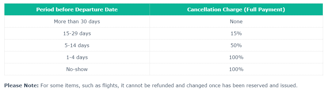 cancellation rule